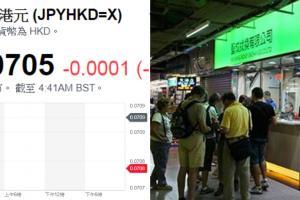 教你最平兌日圓! 11間找換店最新匯率整合
