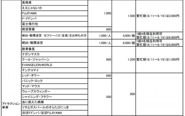 富士急樂園7月起免費入場 遊戲設施新價格整理 167